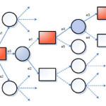decision-model-diagram